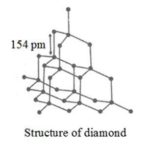 bagaimana atom berlian